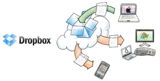 Dropbox устранил проблему с исчезающими файлами