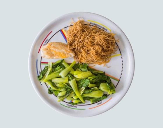 Необычная тарелка поможет от переедания