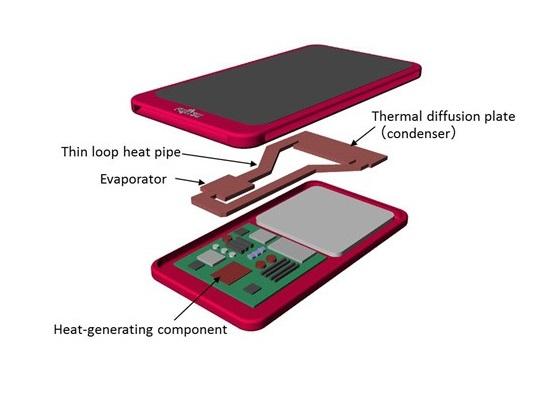 Fujitsu представила самую тонкую систему охлаждения для мобильных устройств