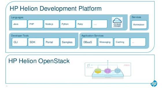 HP-Helion-Development-Platform