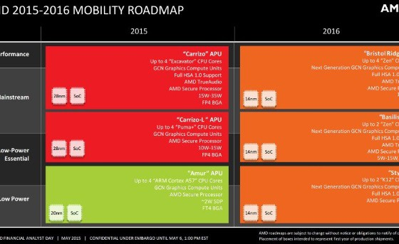 amd_mobility