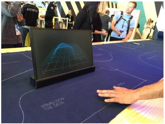 Jacquard – проект интерактивной ткани от Google