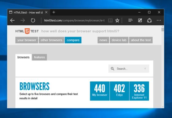 Microsoft Edge ждет значительное улучшение поддержки HTML5