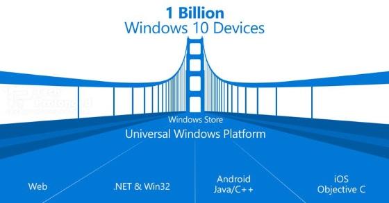 Microsoft откладывает инструменты по переносу Android и iOS приложений на Windows 10
