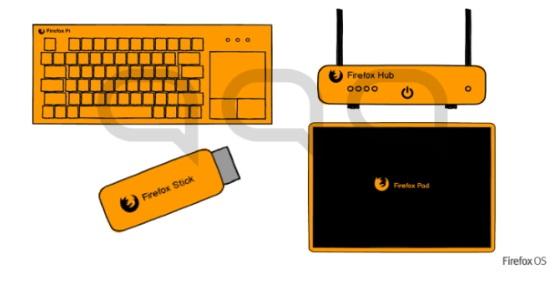 Клавиатура, портативная ТВ-приставка и роутер на Firefox OS утекли в сеть