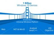 Microsoft закрывает инструментарий для портирования Android приложений на Windows