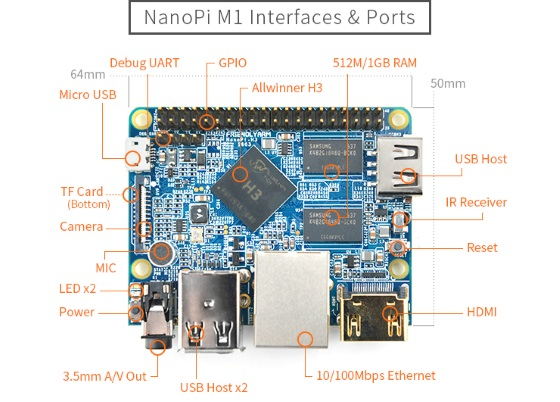 FriendlyARM-NanoPi-M1-01