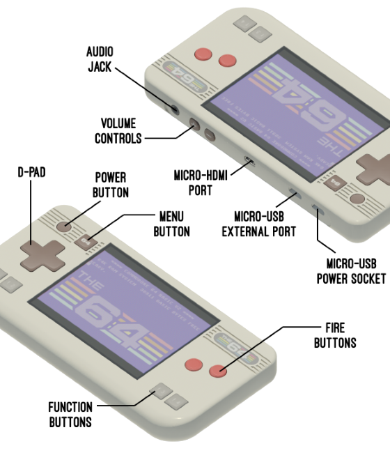 THE64_labelled_diagram_handheld