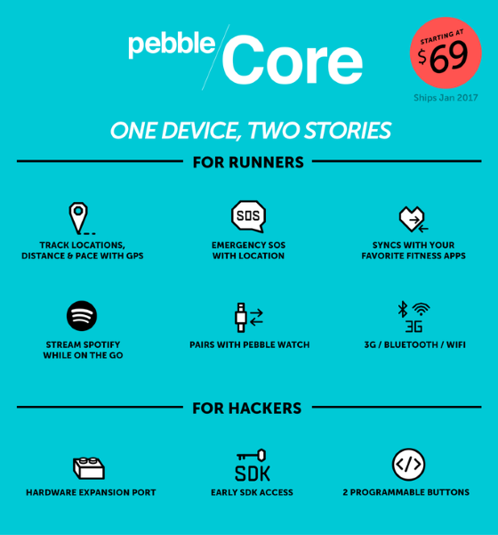 pebble-core