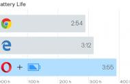 Opera попыталась доказать, что Edge не самый энергоэкономичный браузер