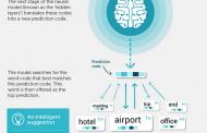Клавиатура Swiftkey теперь полностью работает на нейросетях