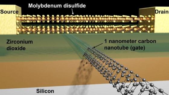Удалось создать транзистор размером 1 нм