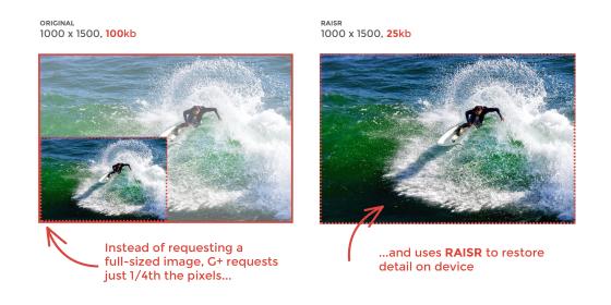 В Google+ начали применять технологию увеличения разрешения изображений
