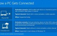 Больше подробностей Always Connected в Windows 10