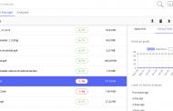 Google запускает VirusTotal Monitor