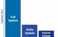 Microsoft откажется от одного типа накопительных обновлений в Windows 10
