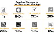 Cheetah Mobile обвиняется в махинациях с кликами в Android-приложениях