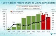 Аналитики сообщили о спаде спроса на смартфоны в Китае. Похоже рынок насытился