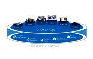 Microsoft открыла подробности будущего Win32 и UWP приложений
